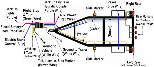 [ZTBE_9966]  Trailer Wiring Diagrams - Mirage Trailers | 7 Wire Trailer Schematic |  | Mirage Trailers