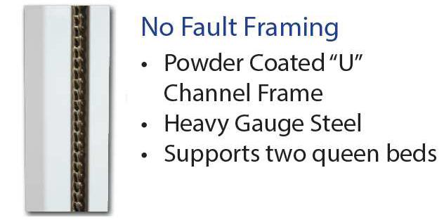 Happijac No Fault Framing